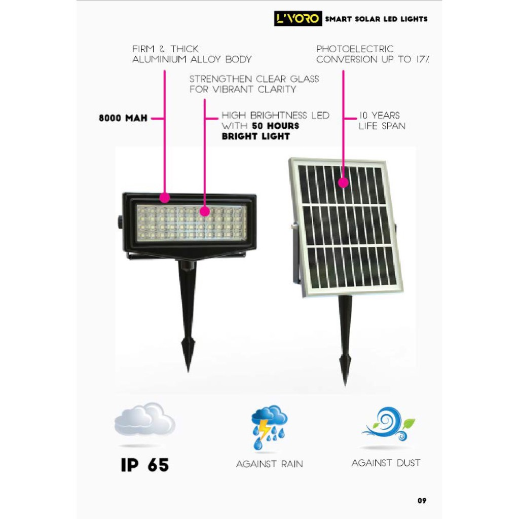 L'VORO Smart Solar LED Garden RGB Light