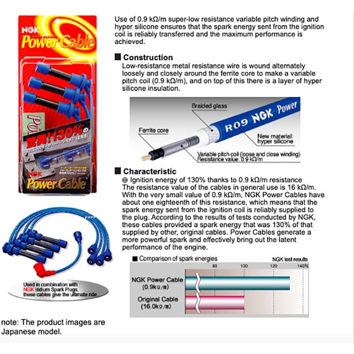 Honda Civic B16B / B18C Vtec NGK Power Plug Cable
