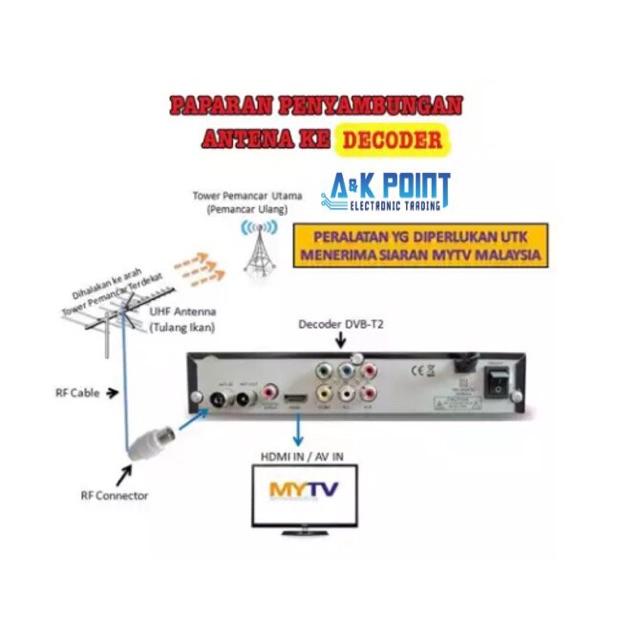SET 5E ANTENNA + MALAYSIA DVB(T2) DECODER DIGITAL TUNER