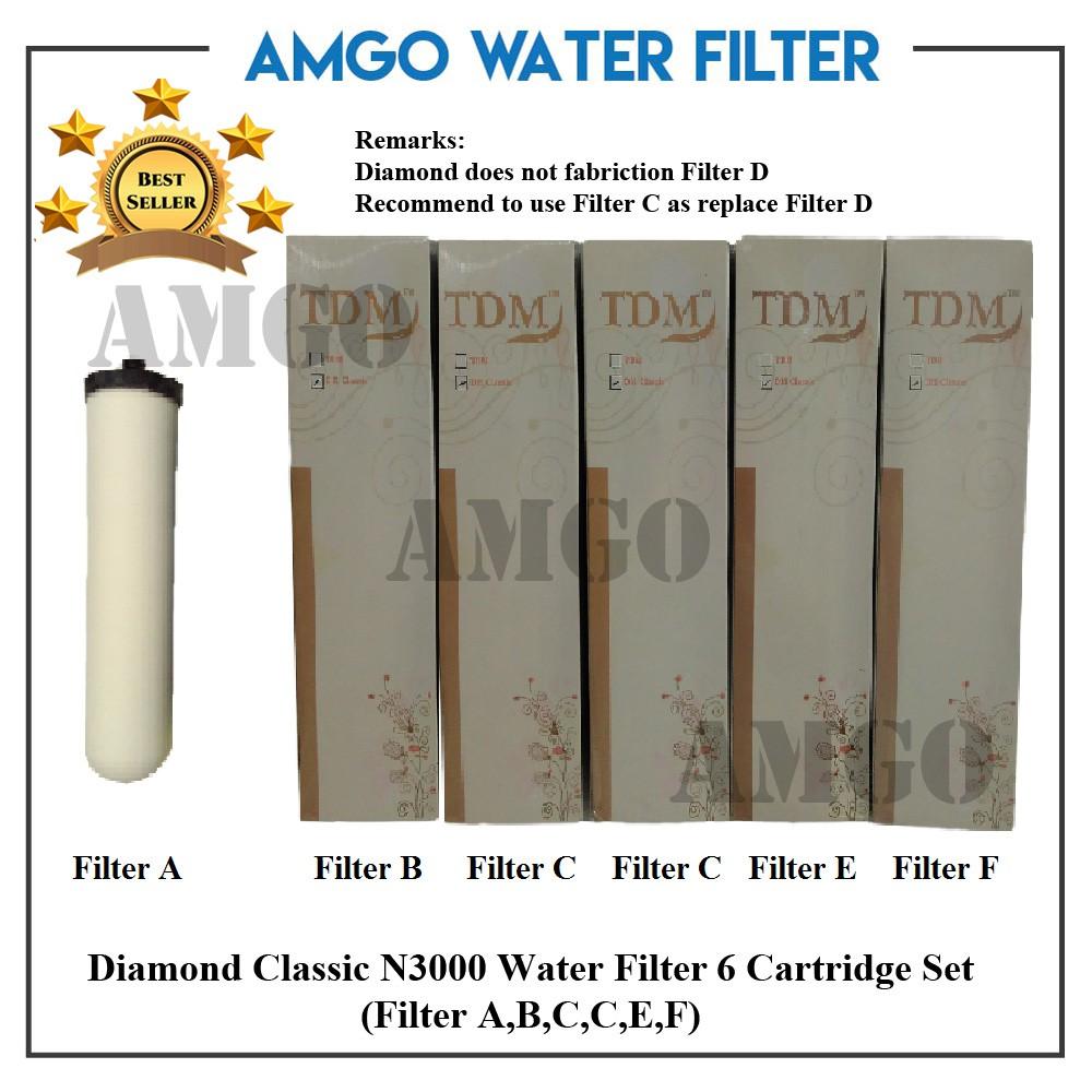 AMGO Diamond Classic Water Filter Cartridge Set (6 Cartridge Set)