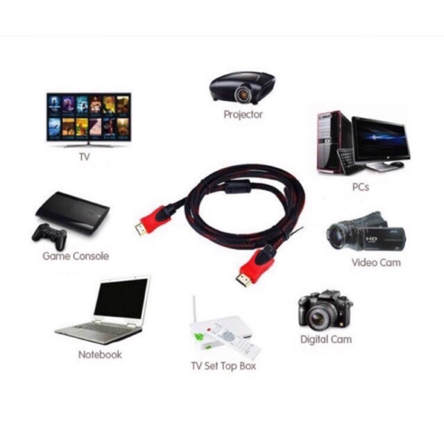 1.5 HIGH SPEED HDMI CABLE v 1.4 3D FULL HD 1080