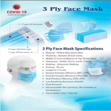 MASK 3 Ply Earloop Face Mask 50pcs/Box.