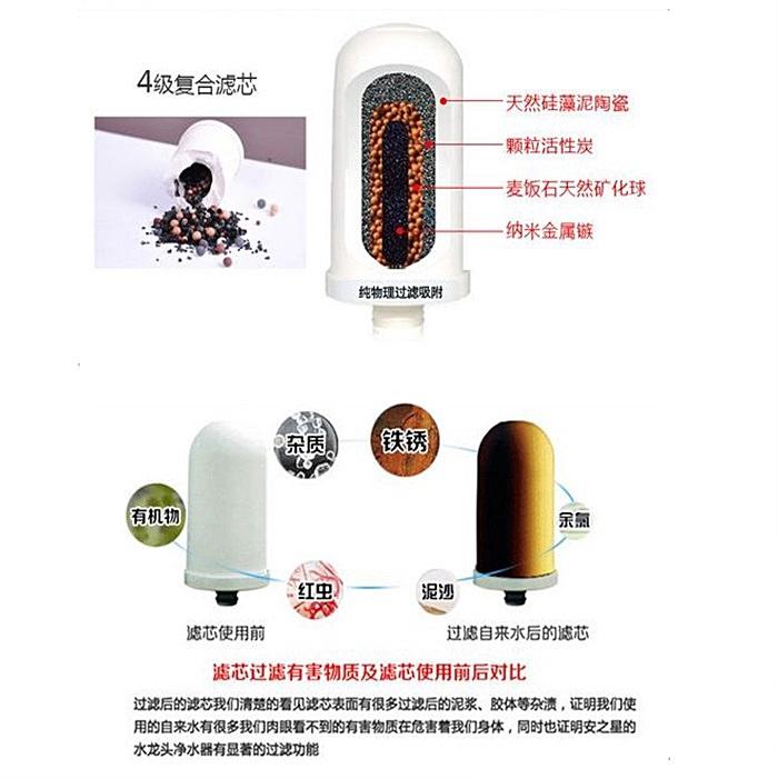 MALAYSIA] PENAPIS GANTI FILTER For SWS Ceramic Cartridge Water Purifier
