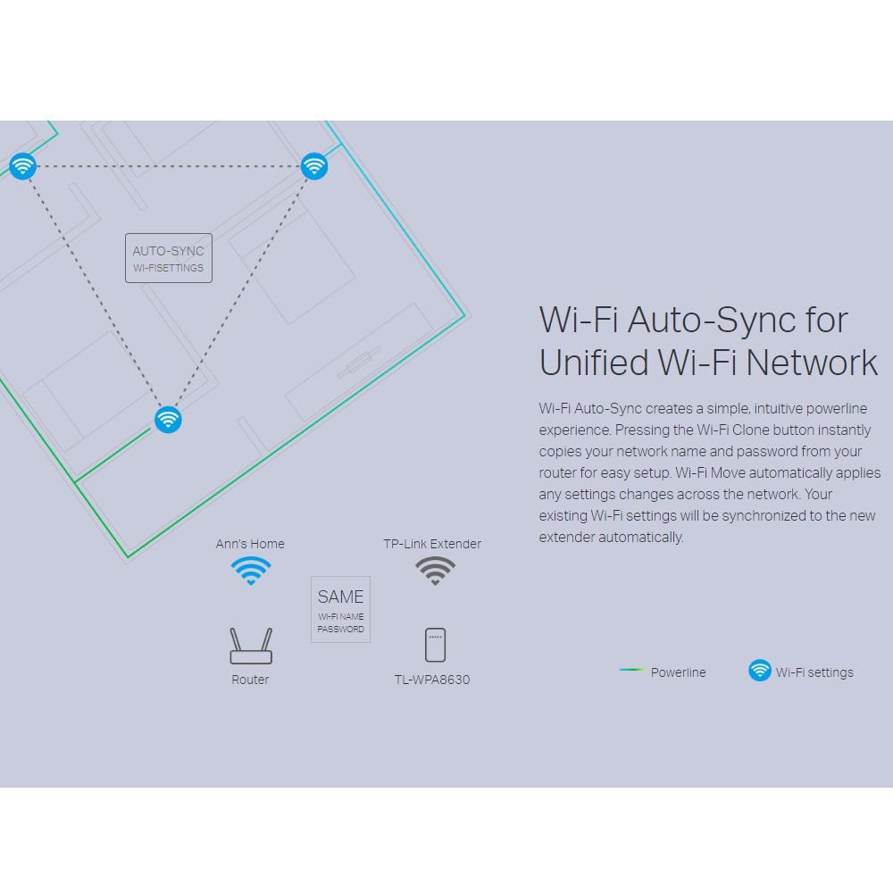 TP Link TL-WPA8630 KIT AV1300 Gigabit Powerline ac Wi-Fi Kit