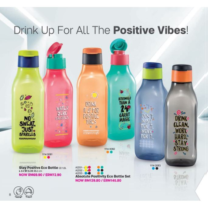 Tupperware Stay Positive Eco Bottle (2) 1.0L