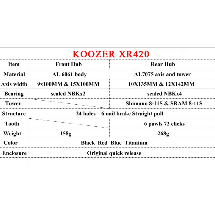 Koozer XR420 24 Holes Straight Pull 4 Bearings 6 Pawls 72 Clicks Mtb Disc Hubs