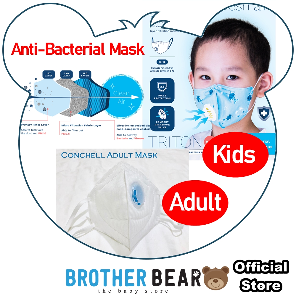 Face N95 5 - Facemask amp; Anti-virus Triton Or From Antibacteria Mask Conchell Pm2 Reusable Sars Protection Spray Mers