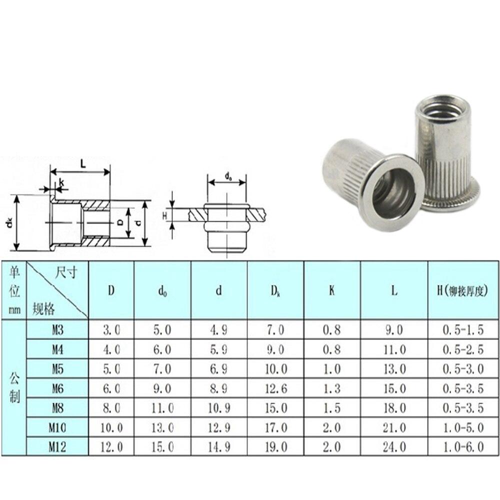 Nails Screws 10//5 PCS a lot Nuts Carbon Steel M3 M4 M5 M6 M8 M10 M12 Flat Head Rivet Nuts Set Insert Reveting Multi Size Rivet Nuts 10 pcs a lot Nuts Size : M10