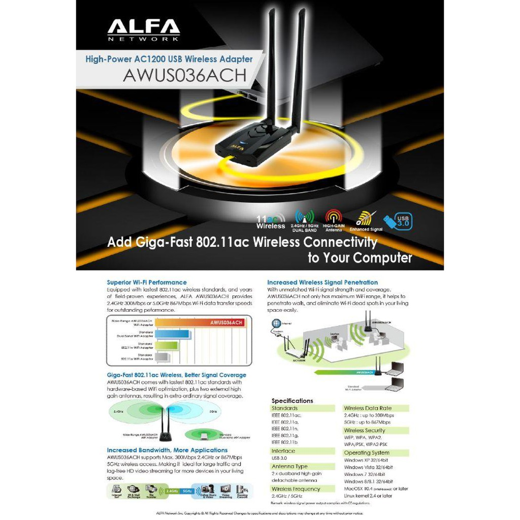 Alfa AWUS036ACH 1200Mbps WiFi USB 3 0 Adapter