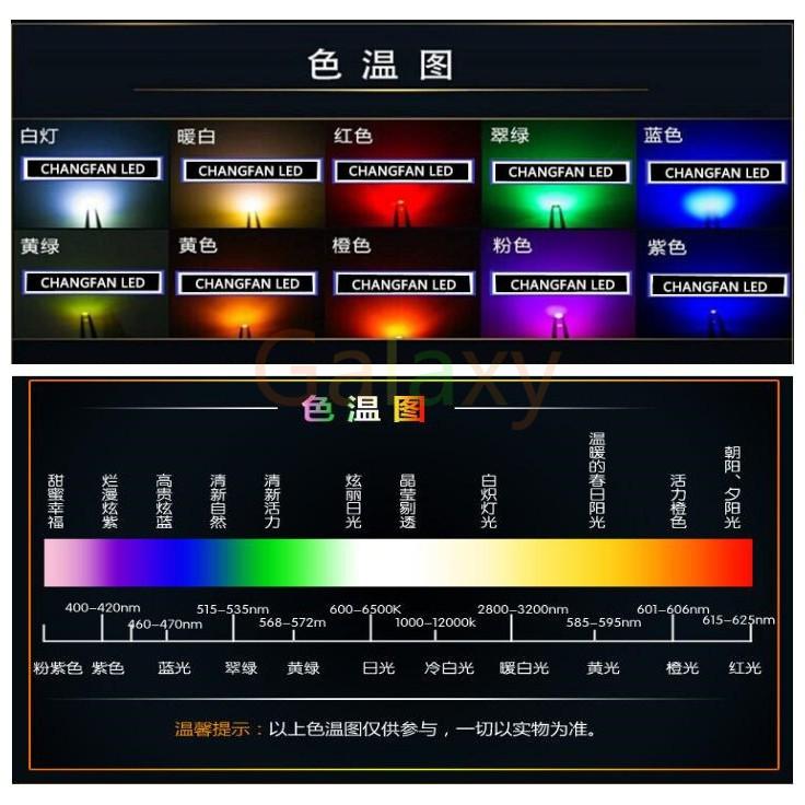 1Pcs 20W Watt High Power Yellow 585-595nm SMD LED Chip Blub Beads COB Lamp