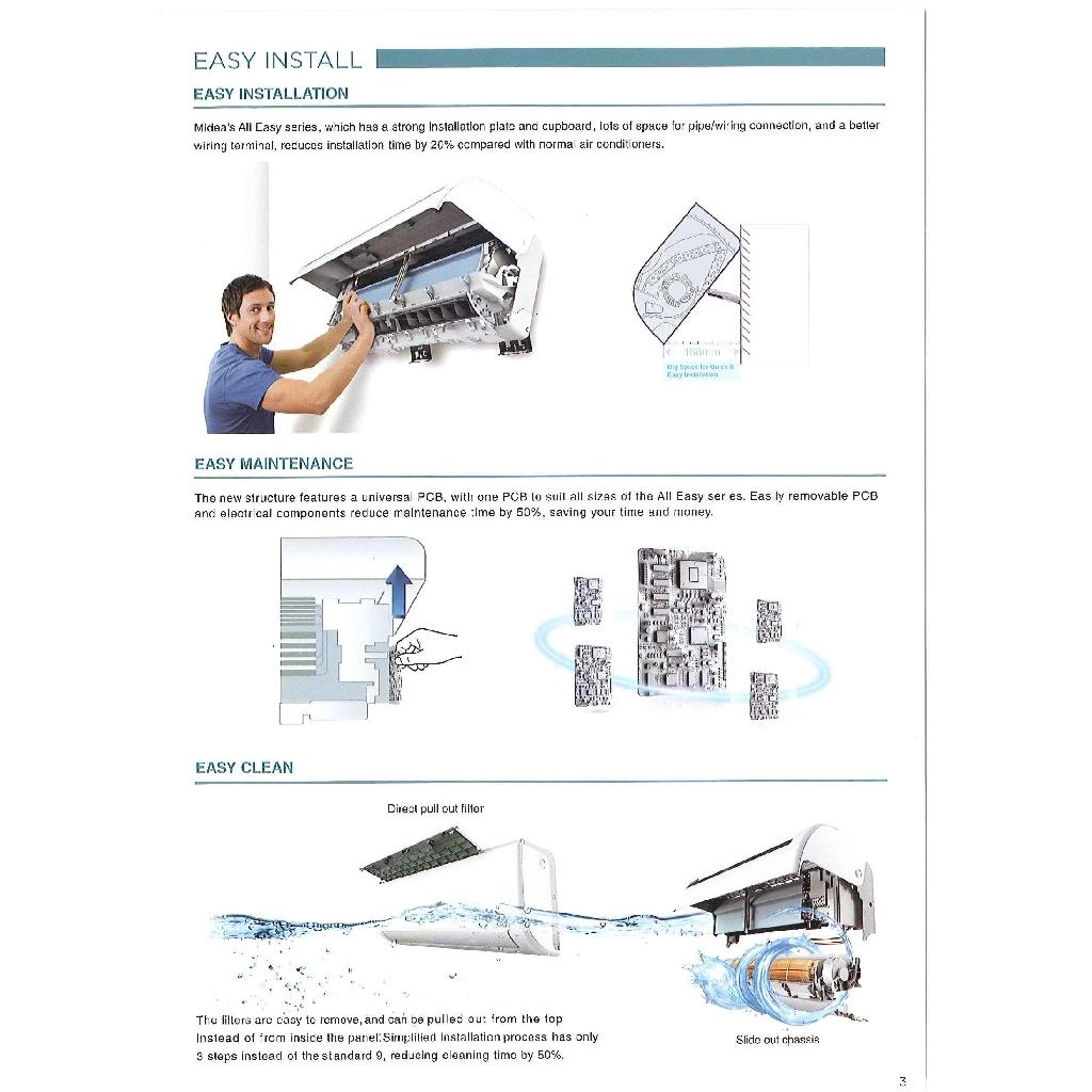 Midea Wiring Diagram
