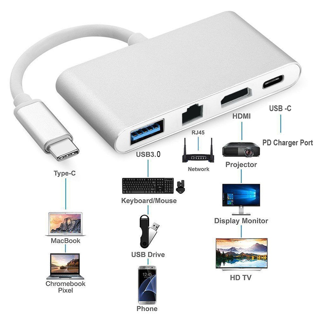Baseus Usb C Type Hub With Typc To 30 20 Adapter Sharp Series Shopee Malaysia