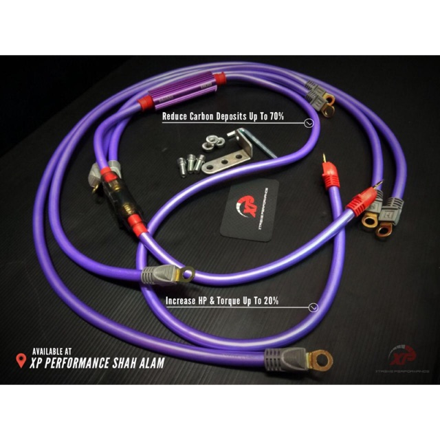 Grounding Cable HKS Voltage stabilizer Purple to Color