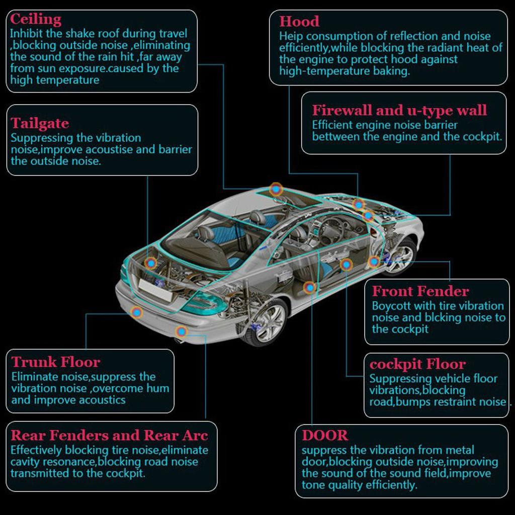 Vehicle Car Engine Firewall Heat Insulation Mat Deadener Aluminum Foil Foam