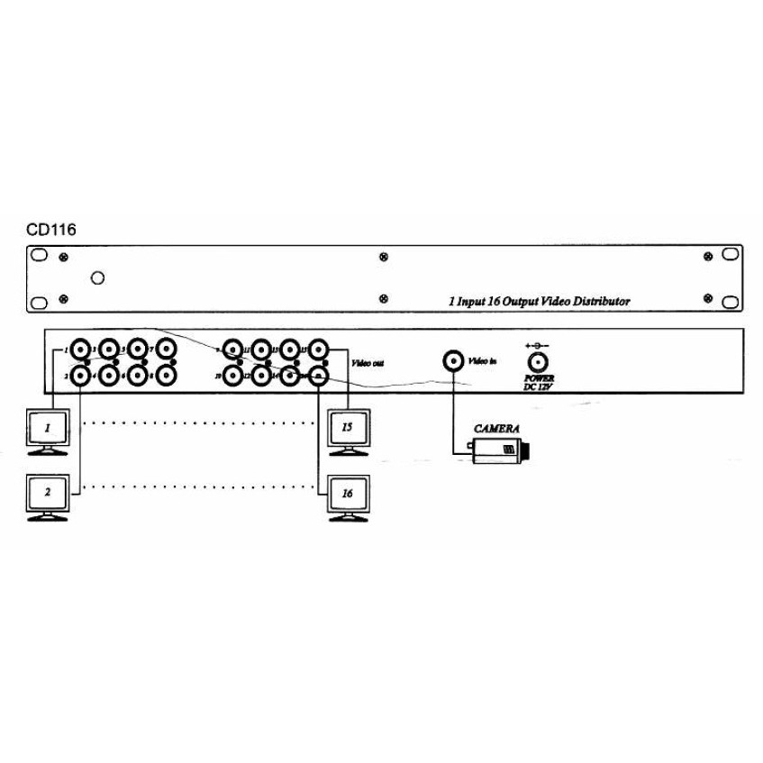 CD116 1 Input 16 Output Video Distributor