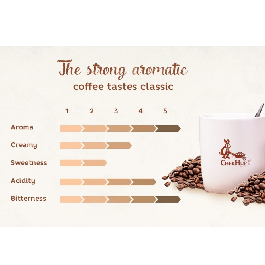 Chek Hup 3 in 1 Classic White Coffee Combo Pack (37g x 24's)