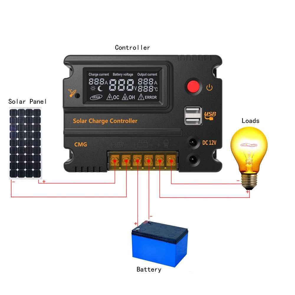 Solar Charge Controller Panel Battery Regulator 20A 12V 24V LCD ()