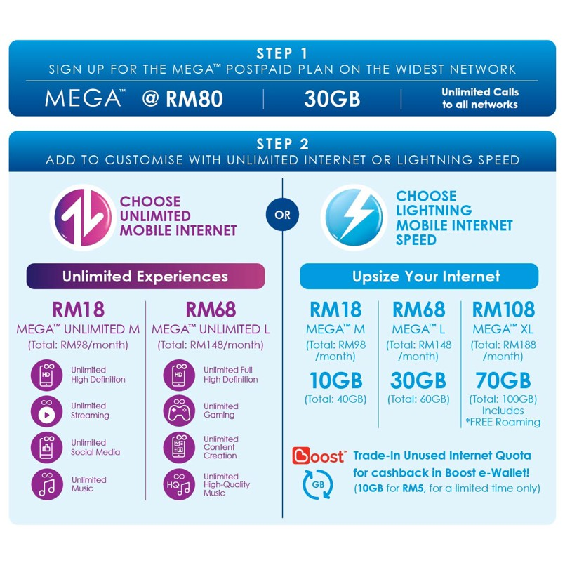 Celcom New Mega Postpaid Unlimited Data One Month Rm98 Only Shopee Malaysia