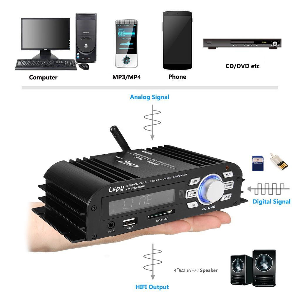 Lepai 2020usb Class T Bluetooth Stereo Mini Amplifier Digital Audio Tripath Ta2020 Amp Hifi Shopee Malaysia