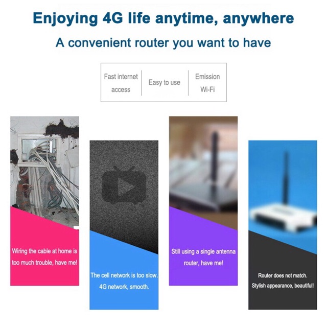 CIOSWI WE5926-WD 4G LTE Wireless A Wifi Router For SIM Card Support U Mobile/Celcom/Digi/Maxis Router Used