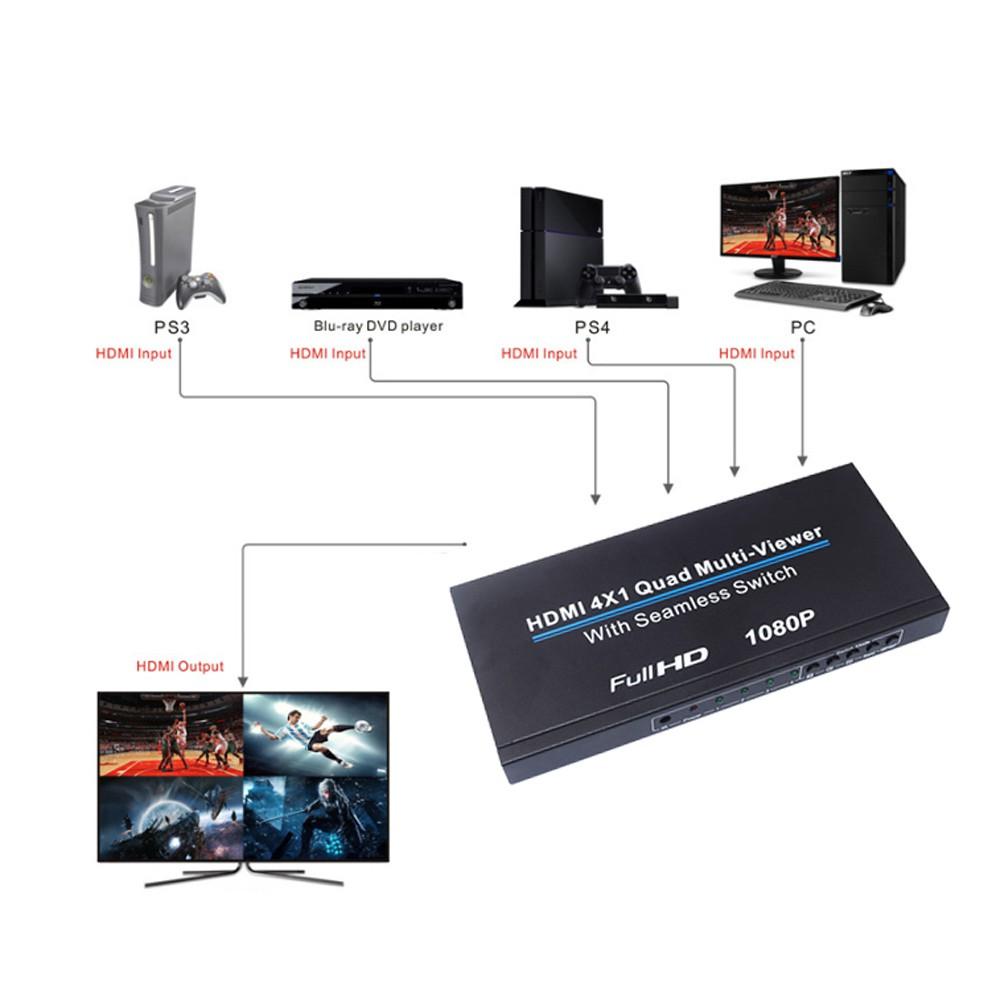 HDMI 4x1 Quad Multi-viewer Splitter Seamless Switcher IR Control 3D 1080P  Video