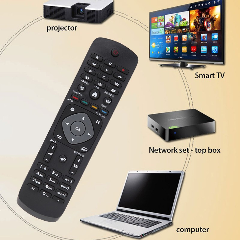 RUN♥TV Remote ControlTelevision Controller For Philips YKF347-003