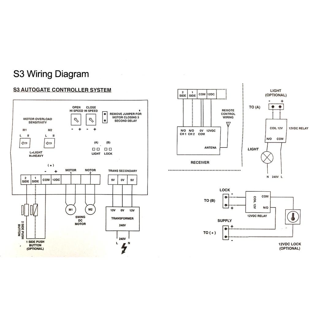 S3 Autogate Swing Control Board Pcb Panel Automatic Gate Shopee Malaysia