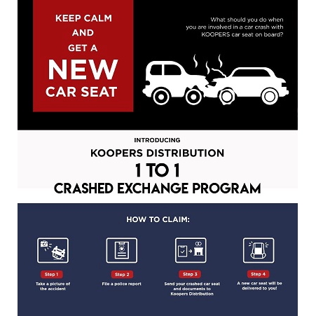 Koopers Lambada Convertible Car Seat - BLACK/RED