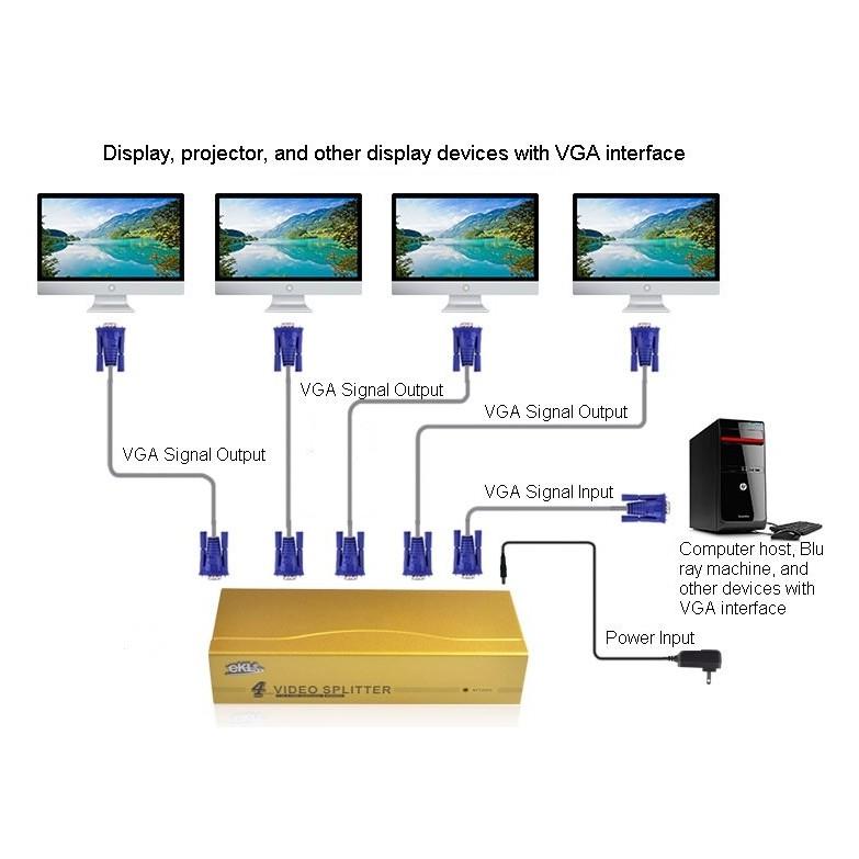 EKL-H604 VGA SPLITTER