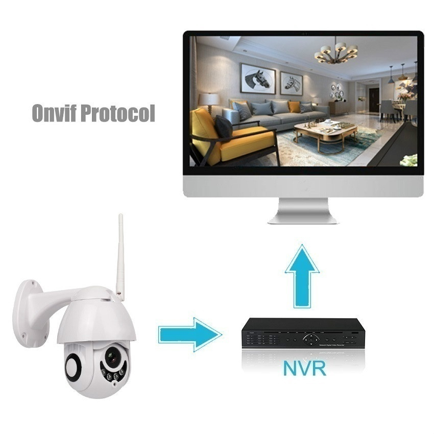 Outdoor Security Cameras Wireless Surveillance 2MP HD 1080P