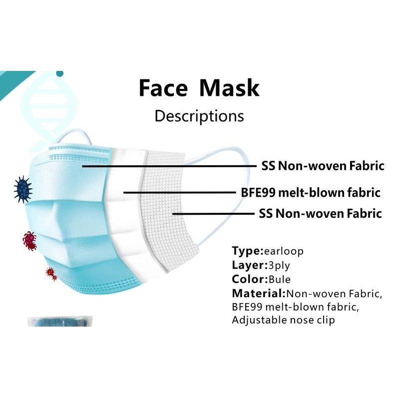 [Malaysia Ready Stock] 3 Ply Protective Disposable Kids Face Mask (50 Pcs/Box) Child Face Mask Kid Mask Face Mask