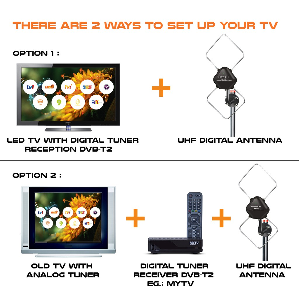 NIPPON NA-617 DIGITAL TV ANTENNA WITH BOOSTER FREE CABLE WATCH MYTV