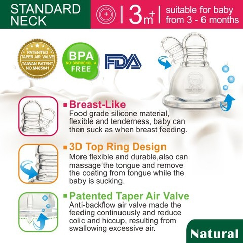 Ready Stock Puku PP Standard Neck Newborn Feeding Milk Bottle 60cc/ 2oz P10815