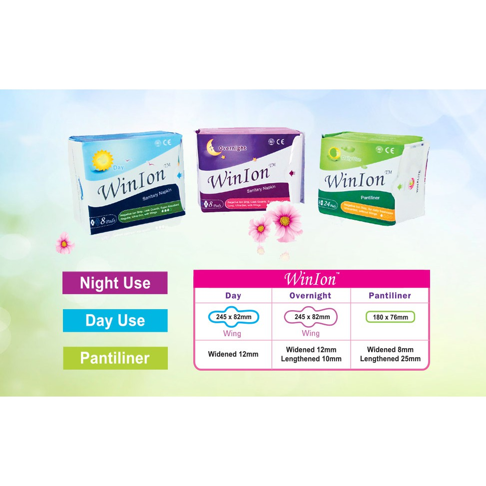 [Genuine] Winalite Winion Sanitary Napkin with Anion Stripe Mix Twin Pack (NIGHT & PANTI) 月月爱