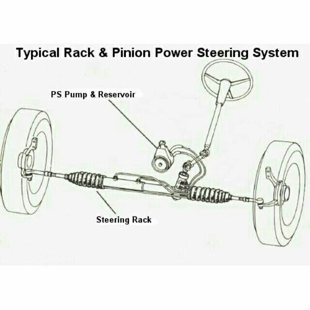Complete Power Steering Rack /& Pinion Assembly 2008-2010 2011 2012 Honda Accord