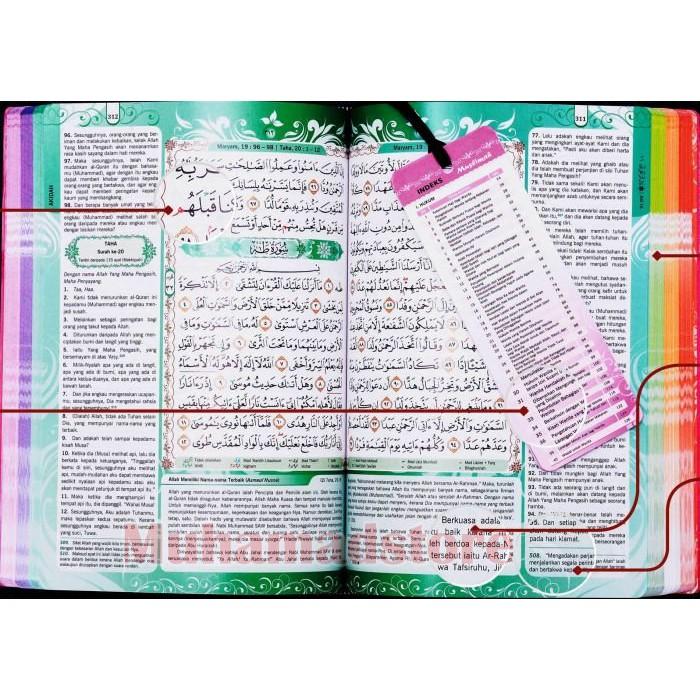 Al-Quran Terjemahan Pelangi (Edisi Muslimah)