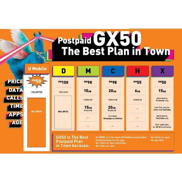 U Mobile Gx30 Unlimited Data Shopee Malaysia