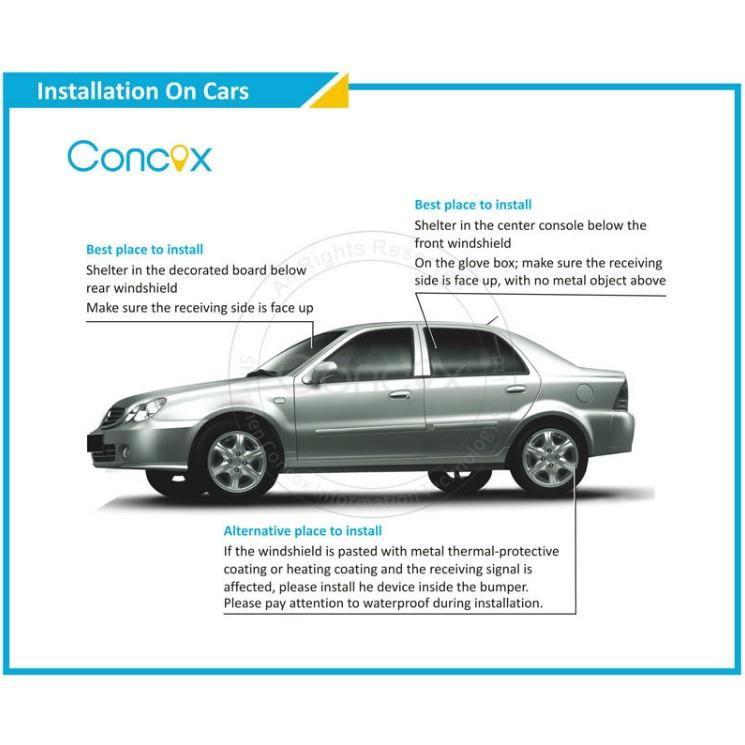Admin Iconcox In