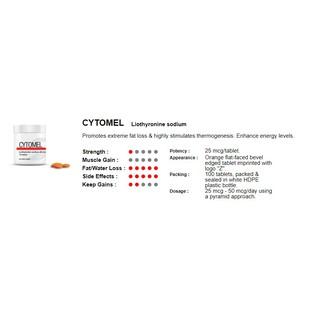 Cytomel / T3(cutting)