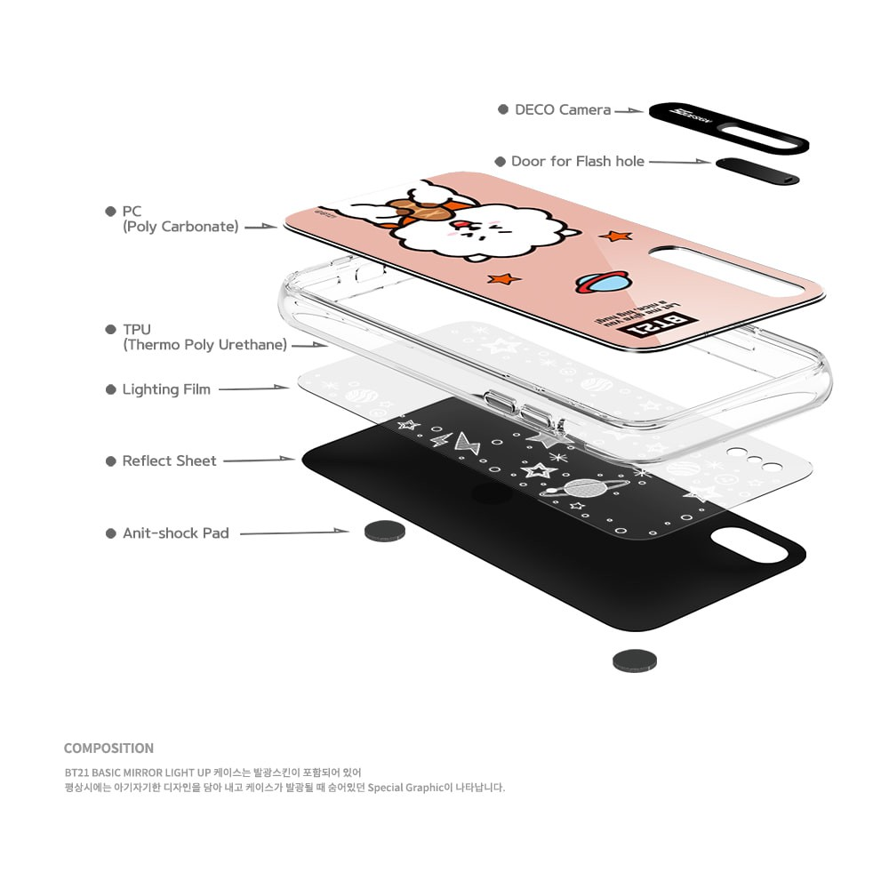 newest collection 4ef53 79894 BTS BT21 Official Merchandise- Basic Mirror Light Up Phone Case for Apple  iPhone