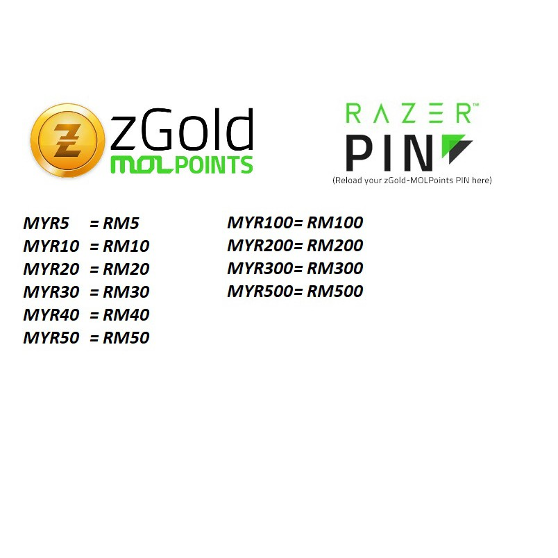 Malaysia - Check price zGold Mol Points/Razer Pin buy now - only RM3 96
