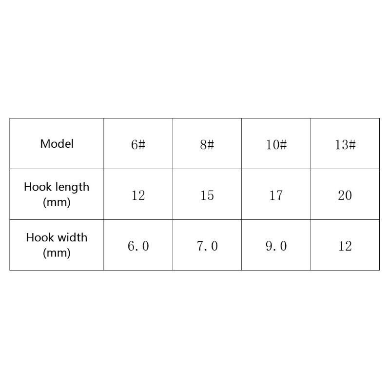 Fishing Hook Explosion Hooks 8 Claw High Carbon Steel Carp Fish Tackle Lure