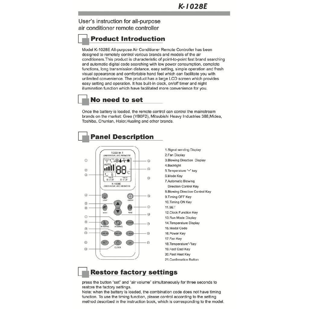 What Are The Main Functions Of The Mitsubishi Remote Control Buttons