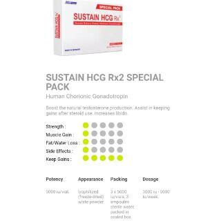 Original Authentic Meditech HCG