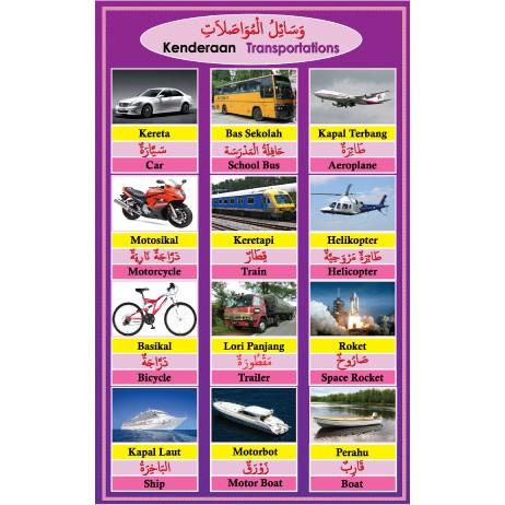 Set 5pcs Carta Pendidikan Bahasa Arab Shopee Malaysia