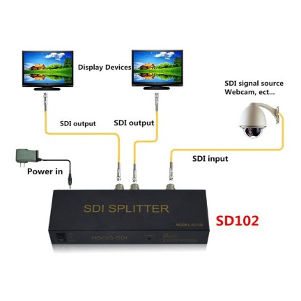 EKL-SD102 1 INPUT 2 OUTPUT SPLITTER