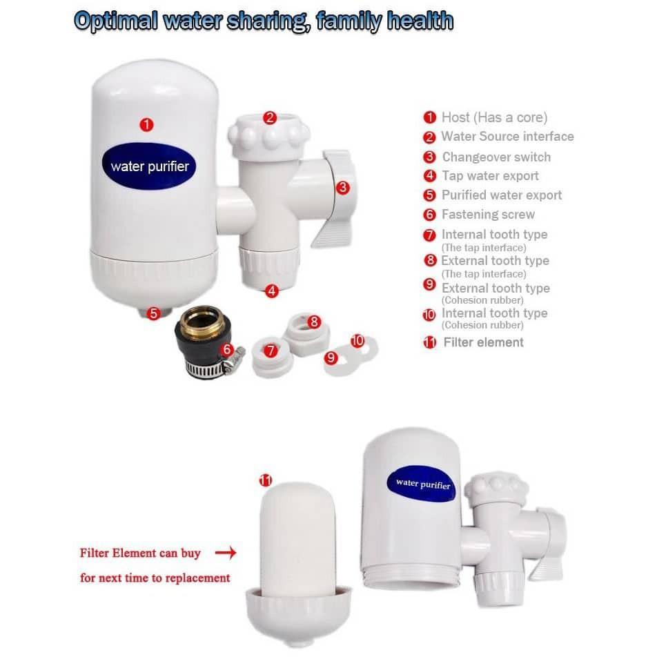 SWS Water Purifier Ceramic Cartridge Filter GOOD QUALITY
