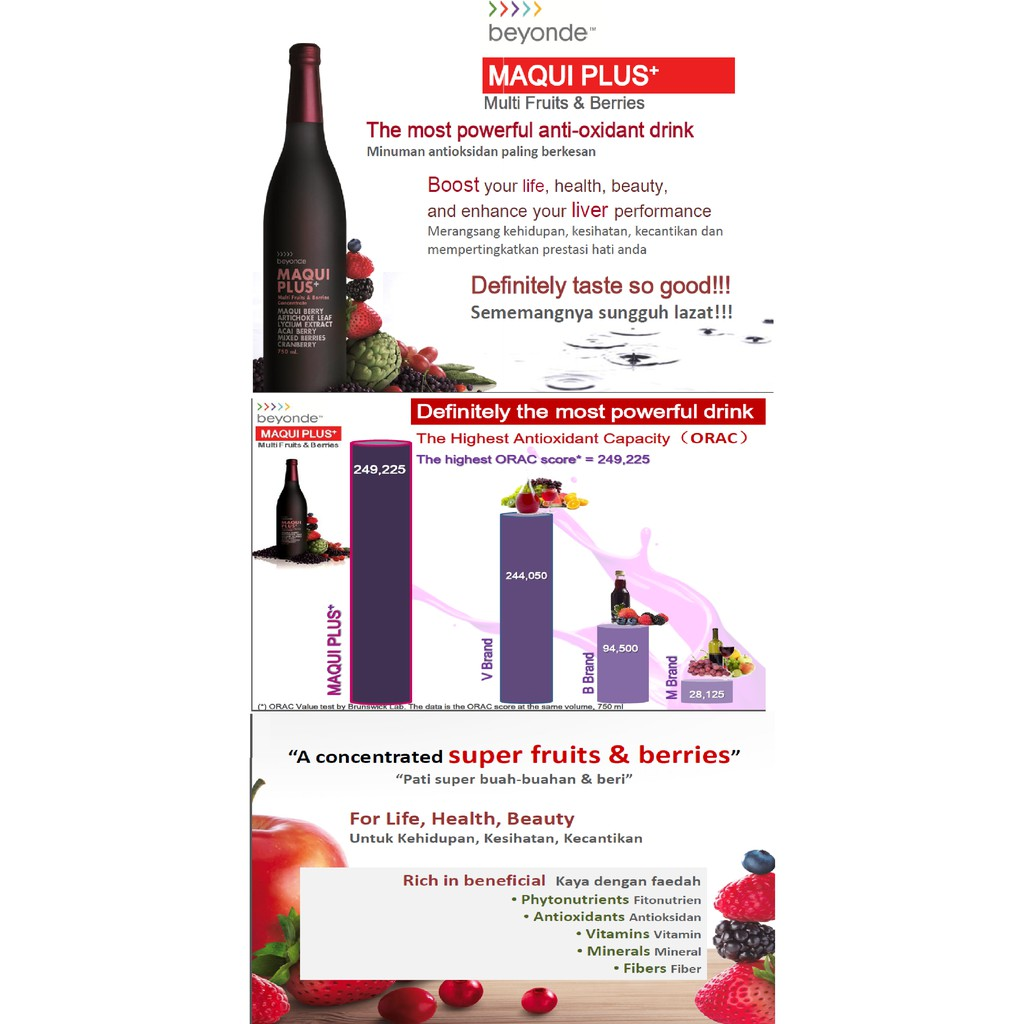 Beyonde Unilever Maqui Plus 2 Bottles X 750ml Shopee Malaysia