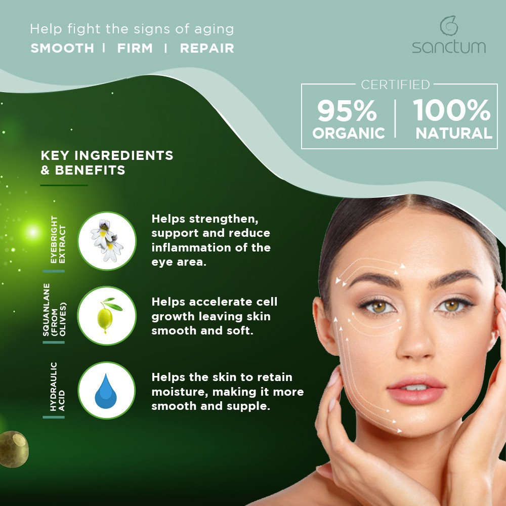 ANTI-AGING SET - Sanctum Facial Cleansing Foam 150g + Firming Eye Balm Serum 15g Enriched with Eyebright Herb Extract