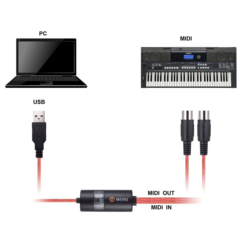 USB to Midi Cable Converter Electric Piano Drum PC/ Laptop/ Mac to Music  Keyboard Adapter Cord for Home Music Studio 2M
